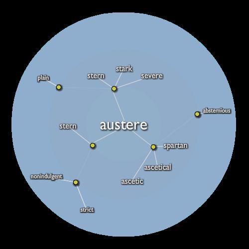Austere