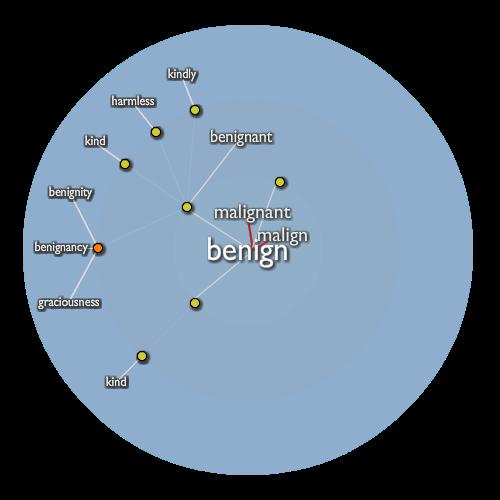 Benign