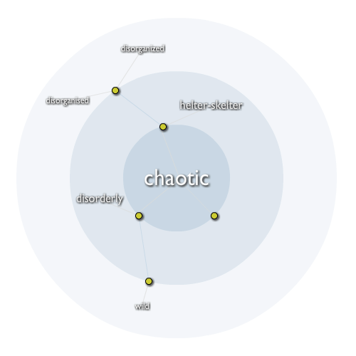 Chaotic