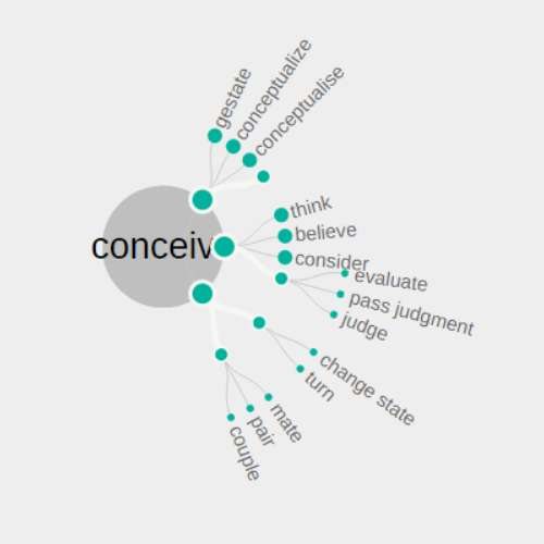 Conceive