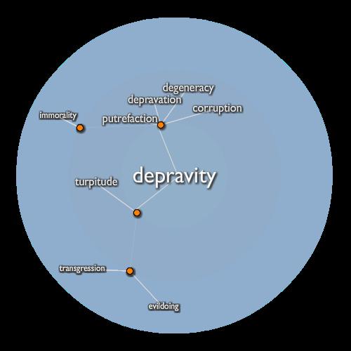 Depravity