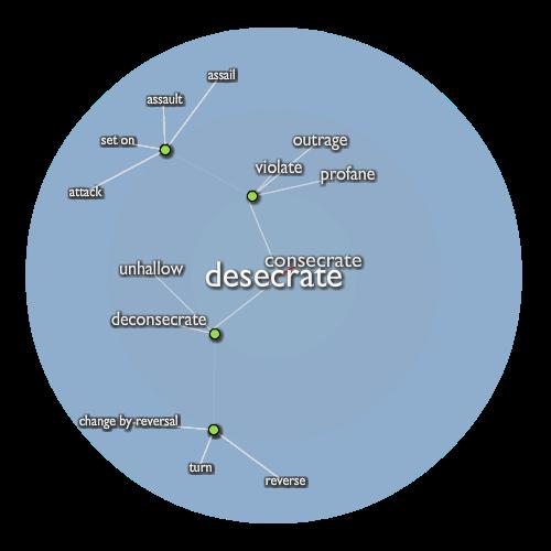 Desecrate