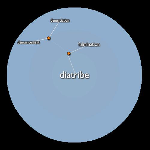 Diatribe