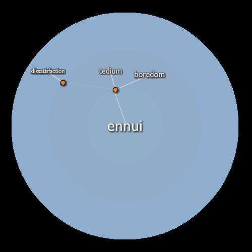 Ennui