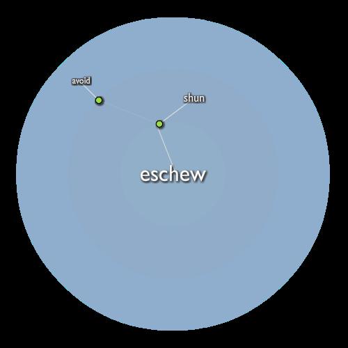 Eschew