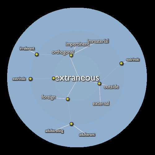 Extraneous