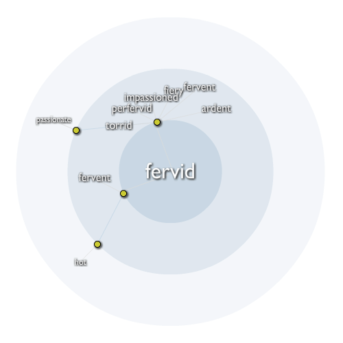 Fervid Click For An Interactive Map Of This Word