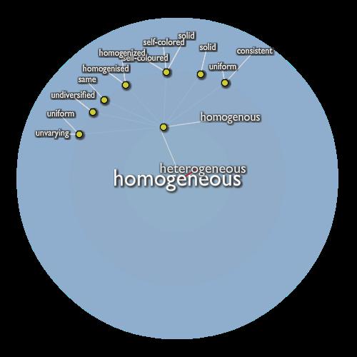 Homogeneous