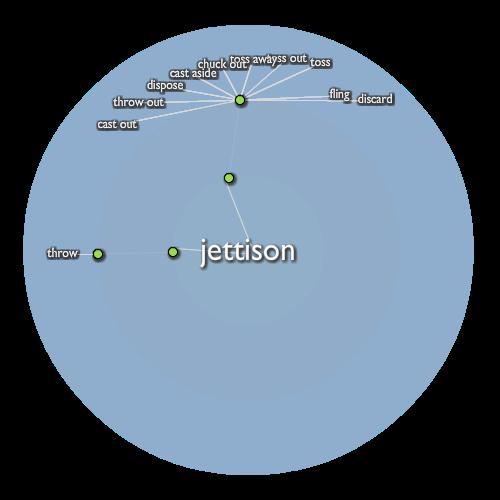 Jettison