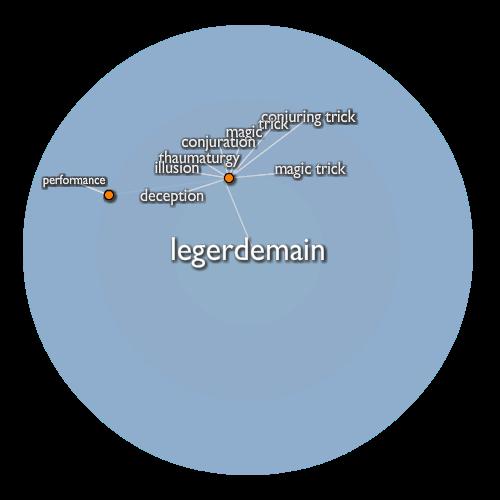 Legerdemain