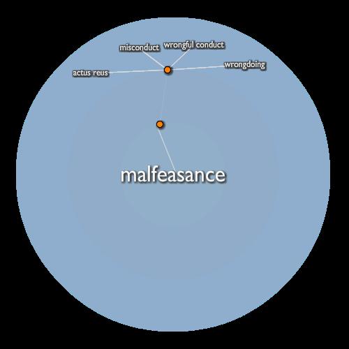 Malfeasance