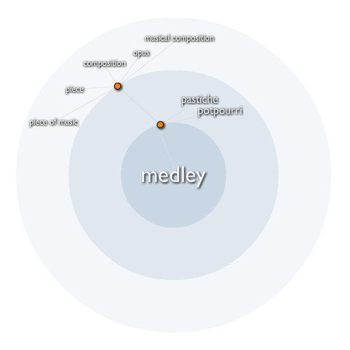 Medley