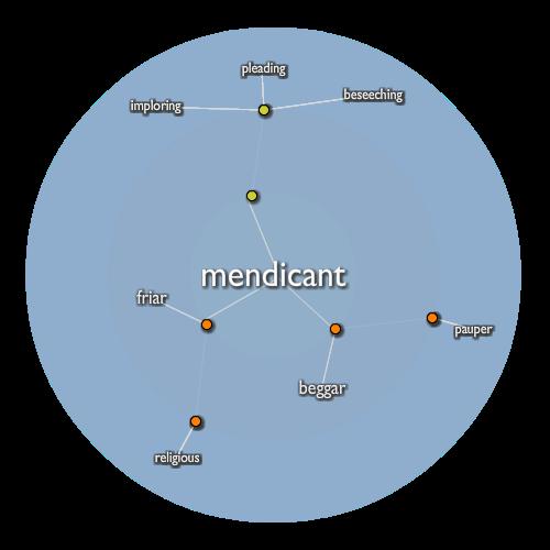 Mendicant