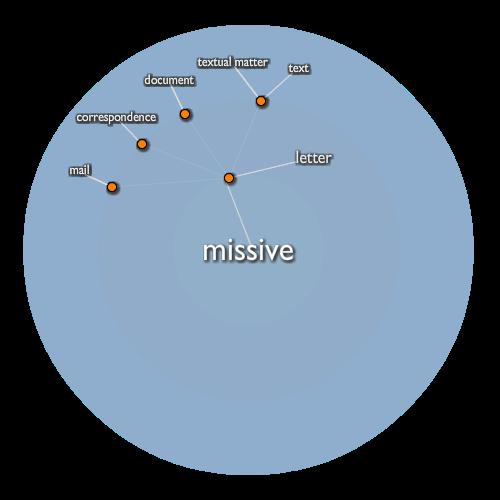 Missive
