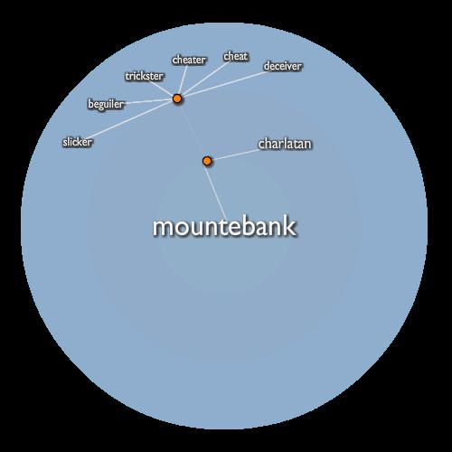 Mountebank