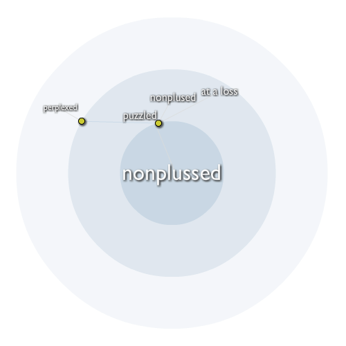Nonplussed