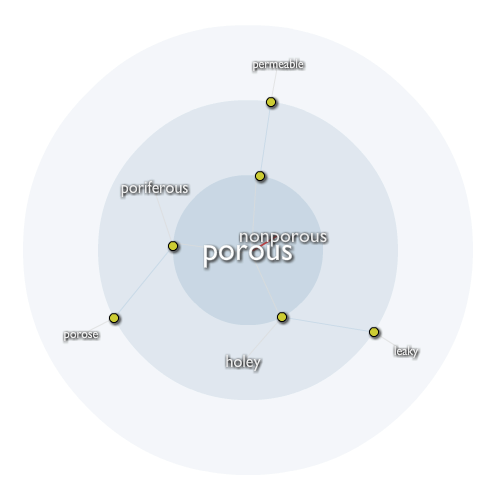 Porous
