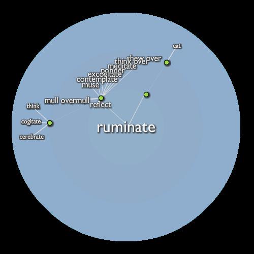 Ruminate