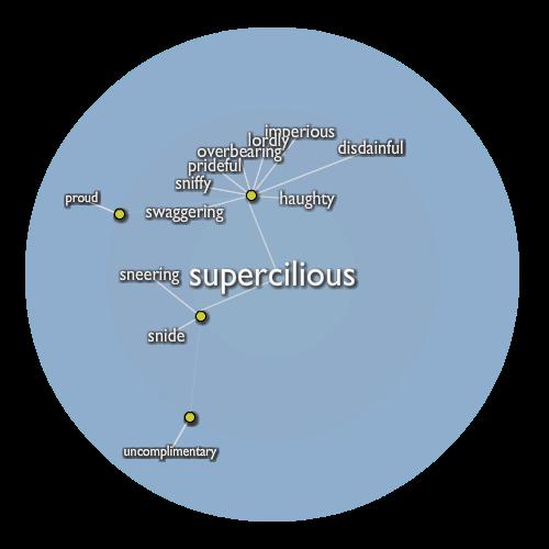 Supercilious